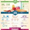 Tesco laktózmentes élelmiszer választékbővítés 2016