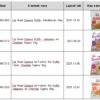 Keksz termékvisszahívás - nem jelölt tej allergén miatt